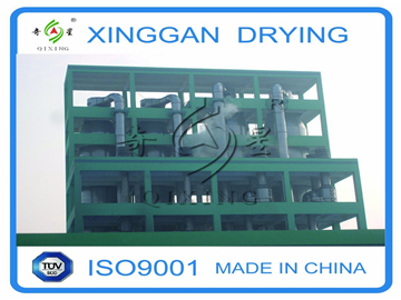 Spray Drying Equipment for Chemical Material
